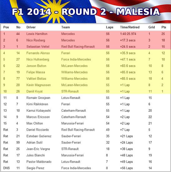 f12014-malesia